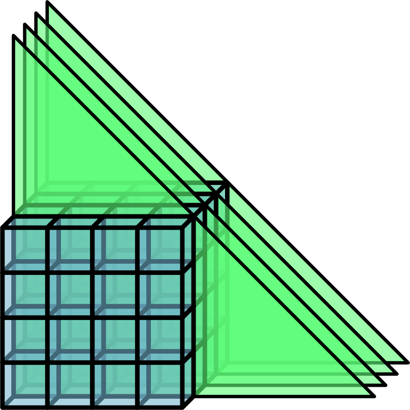 Rendering Volume Filling Triangles in OpenGL (with no buffers